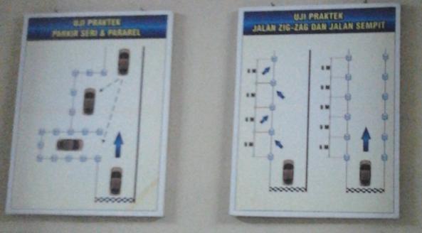 Ilustrasi ujian praktek yang ada di ruang tunggu